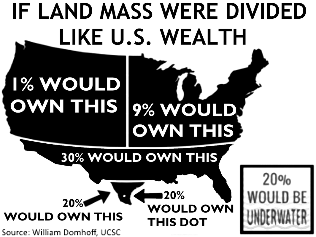 If land mass were divided like US wealth Picture